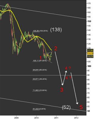 20101010002353-trayectoria-de-la-tendencia.jpg