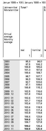 20110118153618-tipo-de-cambio-real-suiza.jpg