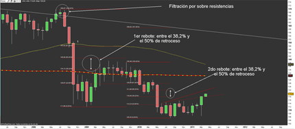 20110402214611-euro-yen-hipoteca-blog.jpg